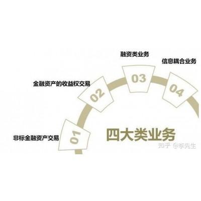 金交所挂牌产品的好处和优势